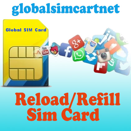 GLC-RLD: Pre-paid Glocal Sim Card Reloading/Refill, Eligible for card activaed with 1-Year Only